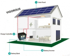 Solar Energy System 5kw 10kw 20kw Solar Storage System For Home,Hotel, Shopping Center