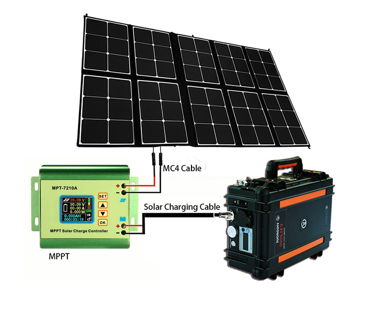 portable power station charged by solar panel